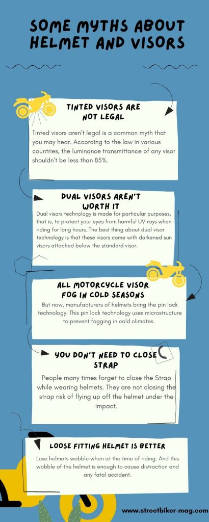 Some Myths about Helmet and Visors.